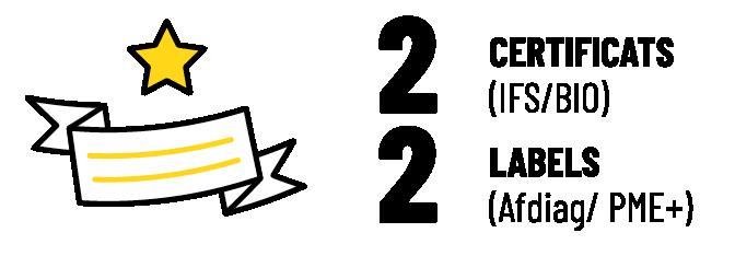 2certifs-2labels