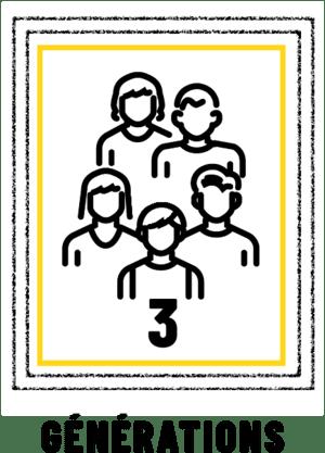 3generations